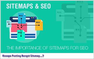 Tentang Sitemap Google