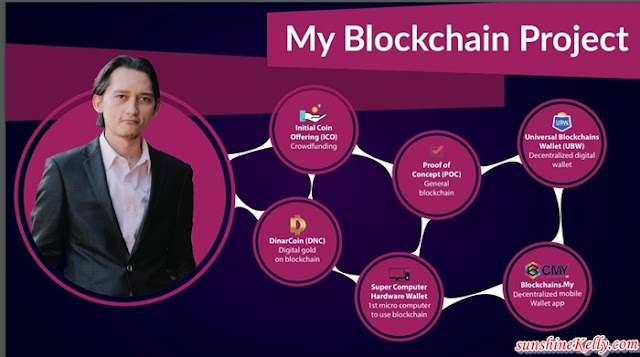 blockchains.my, blockchain, cryptocurrency, Impact of Blockchain In Our Life, Dato' Arai Ezzra, Datin Nur Ezdiani Baharoddin