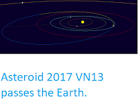 http://sciencythoughts.blogspot.co.uk/2017/11/asteroid-2017-vn13-passes-earth.html
