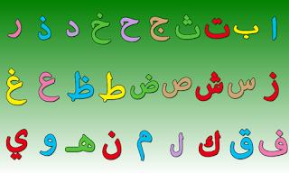 Tanda-tanda Huruf Dalam Bahasa Arab
