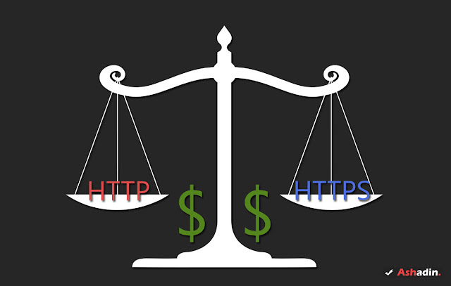 Lebih baik HTTP atau HTTPS untuk memaksimalkan pendapatan Adsense?