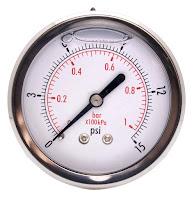 Pressure Gauge - Manfaat Pressure Gauge untuk Tekanan Ban