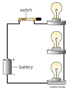 विद्युत तंत्रज्ञान का परिचय - Introduction to Electrical Technology