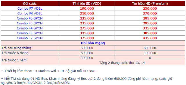 Lắp Mạng Internet FPT Phường Quang Vinh 2