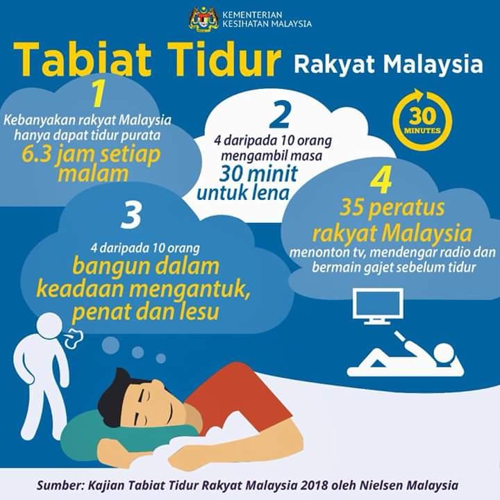 tips atasi susah tidur malam