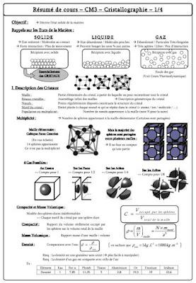 resume de cristallographique