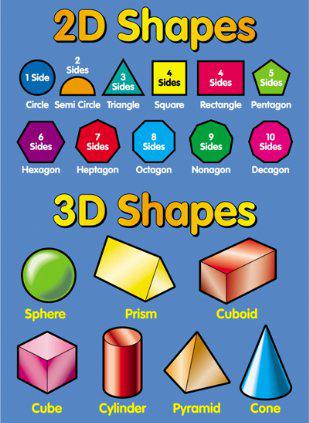 Ms Narag's E-Classroom!: 2-Dimensional VS  3-Dimensional