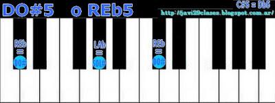 DO#5 = REb5 acorde de quinta 5
