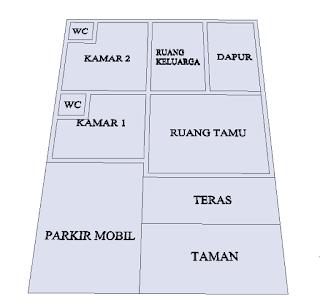 Tata Letak Ruangan Rumah 10 x 7