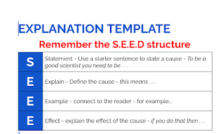 explanation writing template