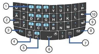 Samsung Comment 2 (Keypad)