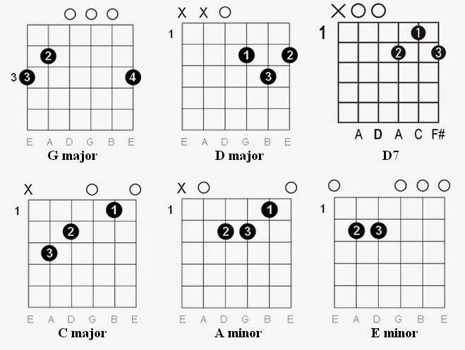 Guitar yellow guitar tabs : uma thurman guitar chords Tags : uma thurman guitar chords guitar ...