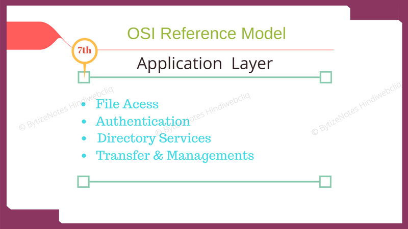 application-layer-of-osi-model-in-hindi