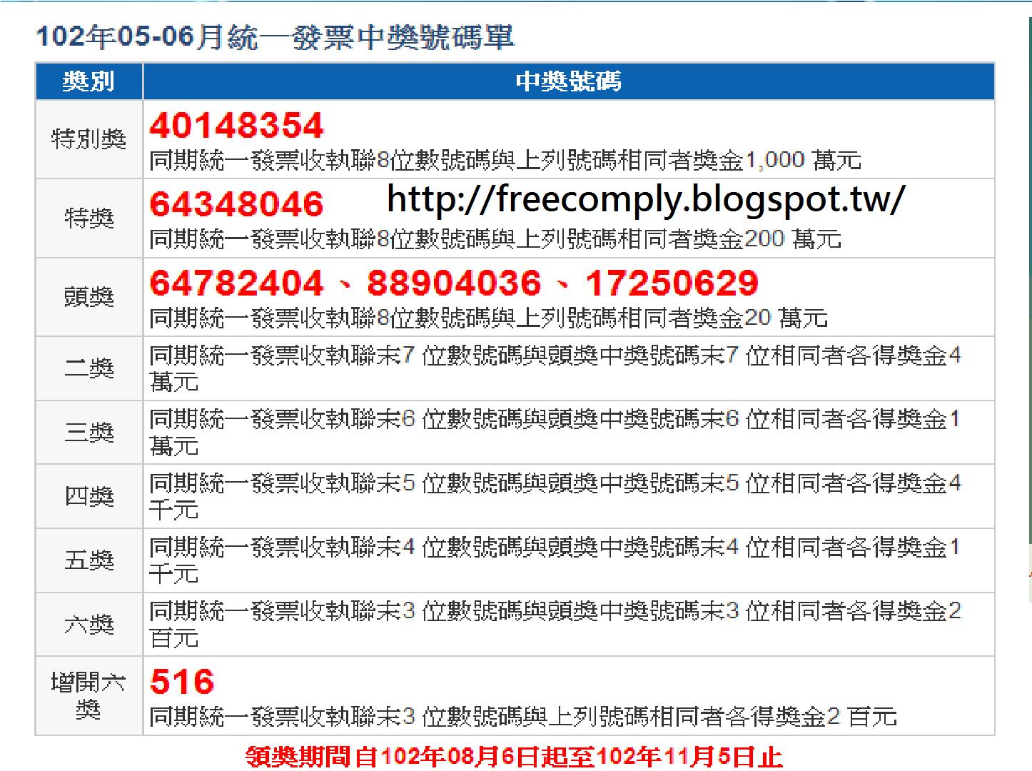 免費軟體資訊: 統一發票5 6月2013中獎號碼