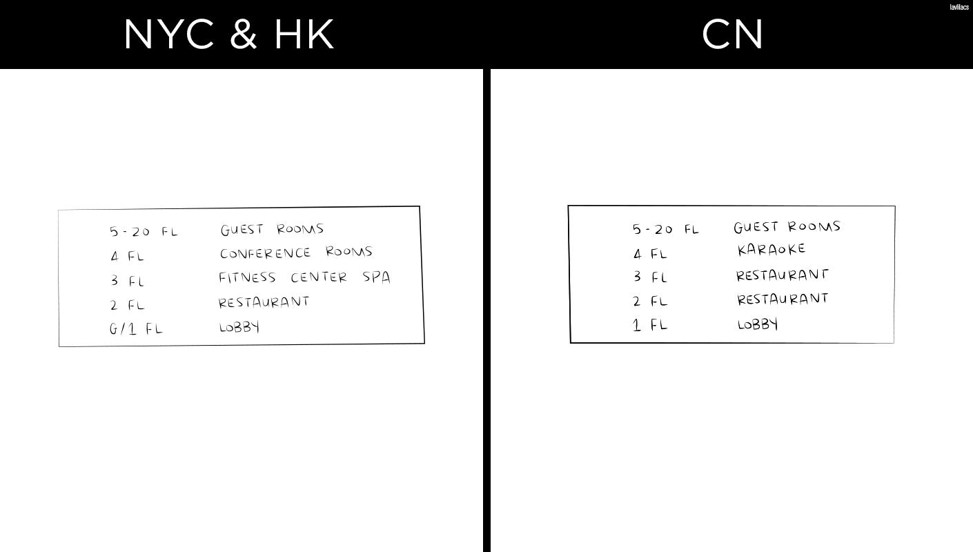 lavlilacs Cultural Contrast: NYC, HK, CN // hotel facilities