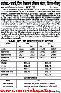BTC 2014 Sitapur 4th Cut off