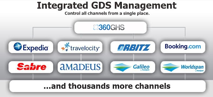 Online Booking Engine with GDS to Collaborate with the Aviation Industry