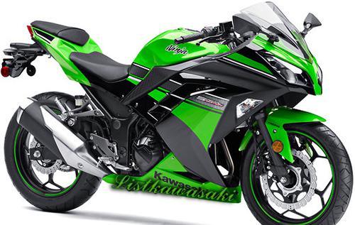 Gambar Foto Modifikasi Motor Kawasaki Ninja 250 4 Tak