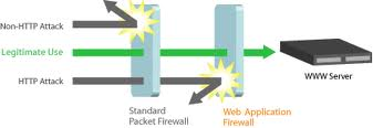 WAF+protection.jpg