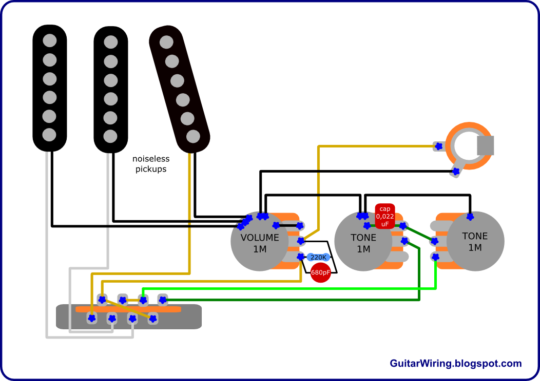 The Guitar Wiring Blog  diagrams and tips: American
