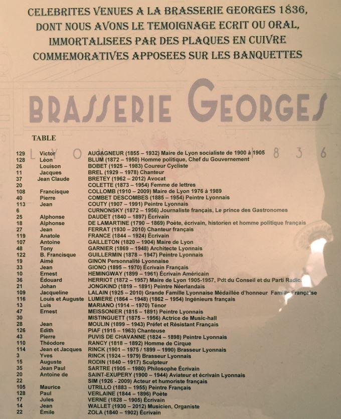 Brasserie Georges, Célébrités