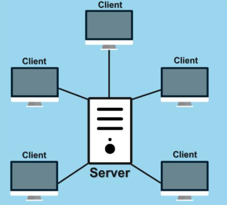 Dedicated server adalah c c