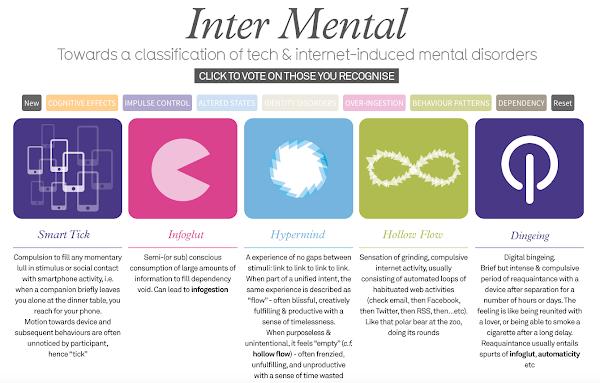 Inter Mental
