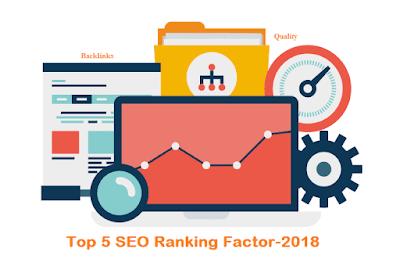 Top SEO Ranking Factors 2018 हिंदी , Top SEO Ranking Factor 2018, SEO, Ranking Factor, 2018, Google SEO, SEO trends 2018, Search Engine Optimization, 10 Most Important SEO Ranking Factor 2018, Latest SEO Updates 2018 , SEO Tips, Google SEO 2018,