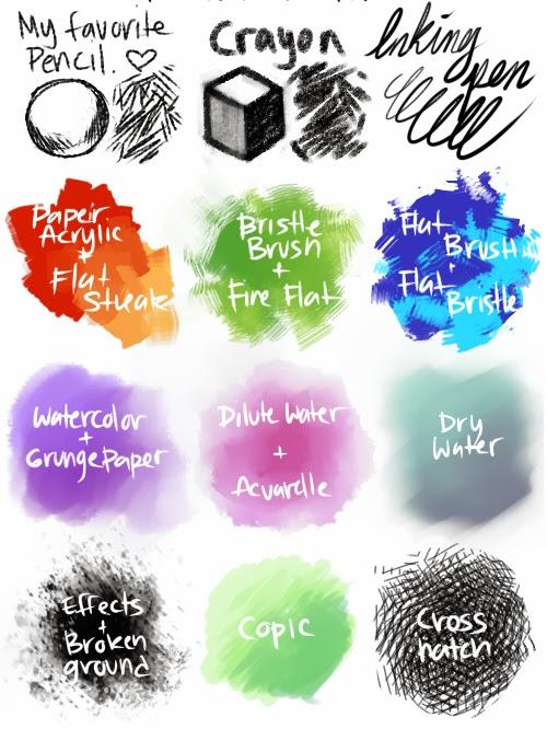 Paint Tool Sai Brush Pack Download Best Free Paint Tool SAI Brushes