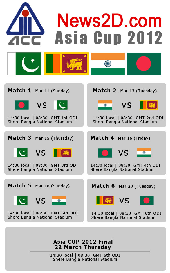 Asia Cup T20 Pdf