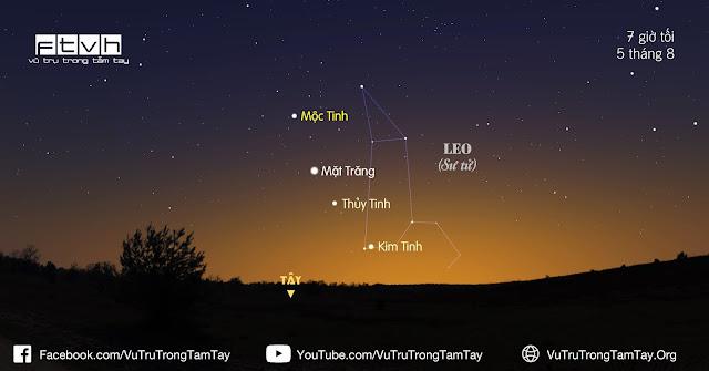 [Ftvh] #BầuTrờiĐêmNay 5/8/2016. Mặt Trăng nằm gần Sao Mộc và các hành tinh hoàng hôn.