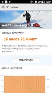 Hasil Benchmark batery Zenfone 4 Max