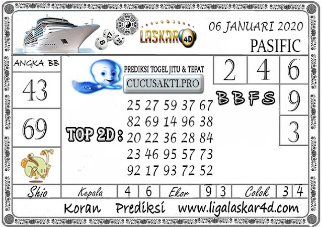 Prediksi Togel PASIFIC LASKAR4D 06 JANUARI 2020