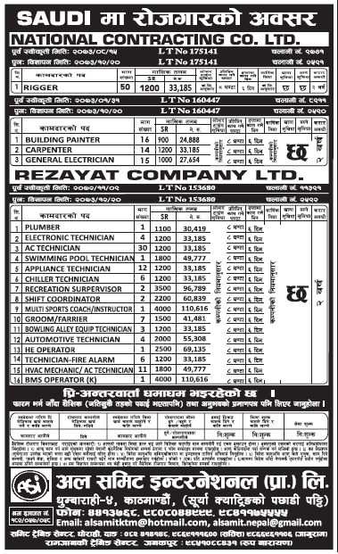 Jobs in Saudi Arabia for Nepali, Salary Up to Rs 1,10,616