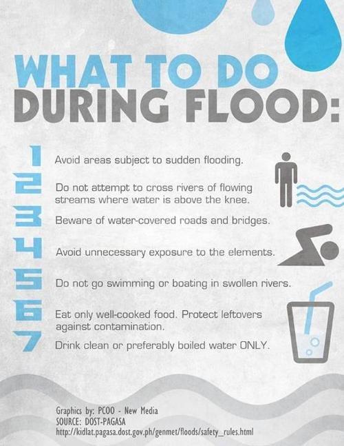 Everything Pinoy: Typhoon Reminders
