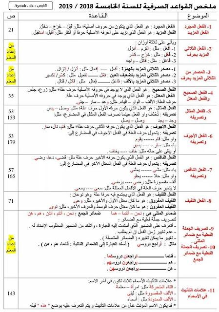 ملخص القواعد الصرفية للسنة الخامسة ابتدائي الموسم الدراسي ( 2018 - 2019 )