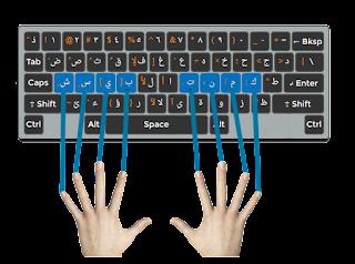 تعلم كيفية الطباعة بإستخدام لوحة المفاتيح بسرعه.