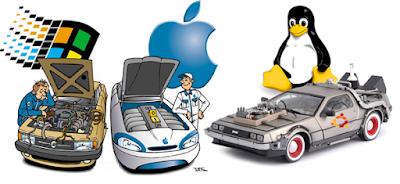 Los sistemas operativos son como los coches