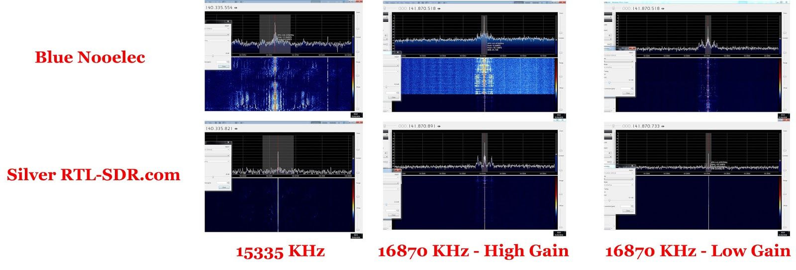 Radio for Everyone: Review: 5 RTL-SDR dongles