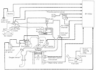 Sistem L-EFI (Airflow Control Type)