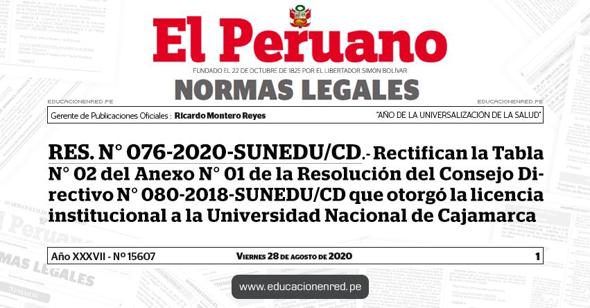 RES. N° 076-2020-SUNEDU/CD.- Rectifican la Tabla N° 02 del Anexo N° 01 de la Resolución del Consejo Directivo N° 080-2018-SUNEDU/CD que otorgó la licencia institucional a la Universidad Nacional de Cajamarca