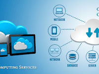 Pengertian Cloud Server Dan Fungsinya