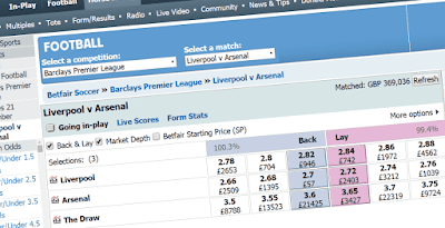 Betfair trading odds on football