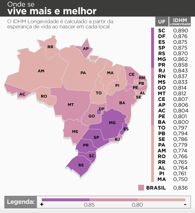 IDHM Longevidade do Brasil 2016