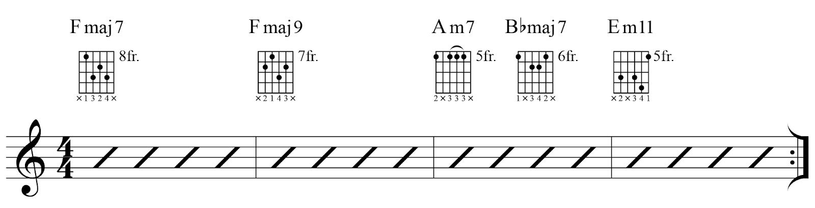 Natural Tension Tones For Killer Melody Creative Guitar Studio