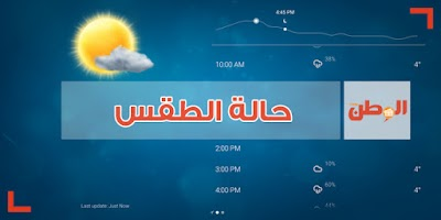 ماهي حالة الطقس في بنزرت  رفراف الشاطئ  ؟