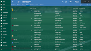 Football Manager Guide Injuries