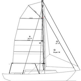 Boat Bits: Sail power and suchlike