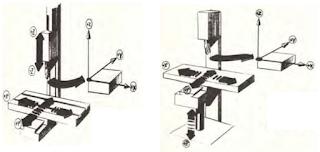Sistem Koordinat Mesin Frais CNC