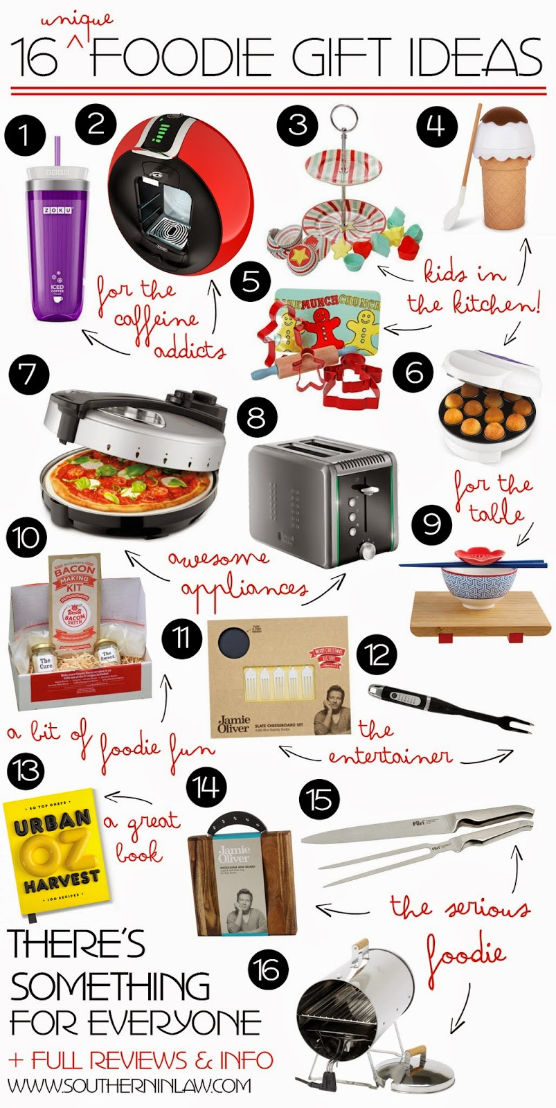 The Ultimate Foodie Gift Guide for 2014 - Unique Foodie Gift Ideas